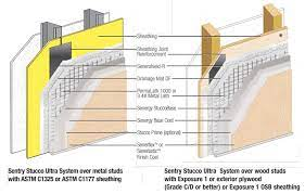 stucco wall systems