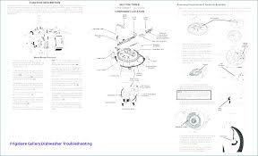 troubleshooting frigidaire dishwasher wiring electrical work Frigidaire Stove Parts wiring diagram for frigidaire dishwasher frigidaire gallery rh thehouseoftarantino us frigidaire dishwasher diagram frigidaire dishwasher not