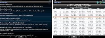 Divisional Charts Calculator 9 Divisional Chart Calculator