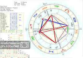 Late Bloomer Growth Chart Saturn In First House Late Bloomers Lindaland