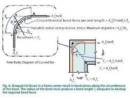 Aci Rebar Bend Chart Retaining Wall Flexural Reinforcement From Stem Into