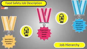 Food Safety Specialist Food Safety Specialist Job Description