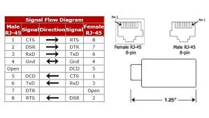 wiring diagram of inline rj45 coupler wiring wiring diagrams wiring diagram of inline rj coupler