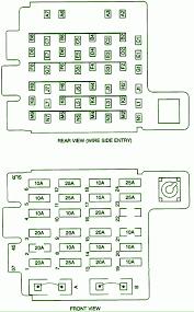 1997 tahoe fuse diagram wiring diagrams best 1997 tahoe fuse diagram explore wiring diagram on the net u2022 tahoe vehicle diagram 1997 tahoe fuse diagram