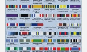 Army Medal Chart Military Ribbon Order Chart Air Force Ribbon Rack Order
