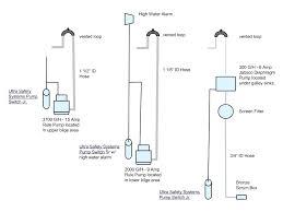 attwood bilge pump wiring auto bilge pump com bilge pump wiring attwood bilge pump wiring bilge pump float switch wiring diagram wiring harness for tsunami bilge pump