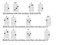 Somewhere Over The Rainbow Ukulele Strum Pattern Stunning St Gregory's Primary School Somewhere Over The Rainbow