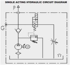 karaoke machine wiring diagram wiring diagram pa sound system wiring diagram best of dj speaker wiring diagrams djpa sound system wiring diagram