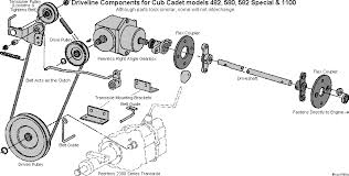 wiring diagram for cub cadet 149 the wiring diagram welcome to brian miller s garden tractor pulling tips tricks wiring diagram · cub cadet