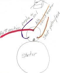 5 7 volvo marine engine wiring diagram marine auto engine wiring Volvo Penta 5 0 Gxi Wiring Diagram volvo penta marine wiring benz fuse diagram pdf honda element also volvo 5 7 marine engine volvo penta 5.0 gi wiring diagram