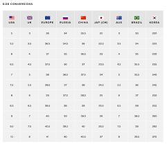 Australian Size Chart Size Chart Australia Luxe Collective