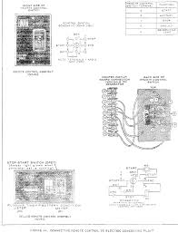 wiring diagram onan generator the wiring diagram i have a 1977 dodge executive motorhome a 6 5 onan generator wiring diagram