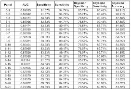 Factors List 1 1000 What Is Quercetin For