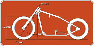 Motorcycle Rake And Trail Calculator