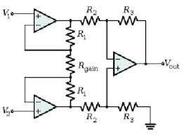 circuit diagram of load cell table 1 basic specifications of a load circuit diagram of load cell table 1 basic specifications of a load cell capacity 45kg full scale output 45 0 6 27mv sensitivity 2 25 mv v excitation