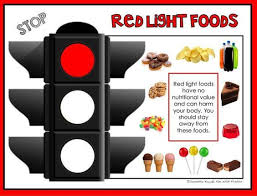 Traffic Light Food Chart How To Develop Healthy Eating Habits In Your Child