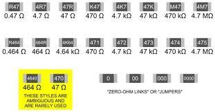 Smd Resistor Wattage Size Chart Electronicsforyou Info
