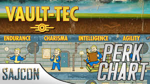 Fallout 4 New Perk Chart Perk System Youtube