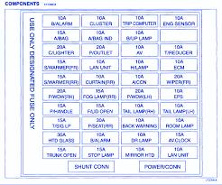 2006 kia amanti fuse box 2006 wiring diagrams