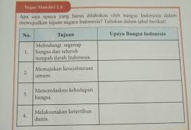 We did not find results for: Tugas Mandiri 2 4 Halaman 39 Kelas 9 Brainly Co Id