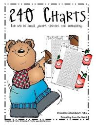 15 X 15 Multiplication Chart 240 Chart For Learning Multiplication And Division Facts Through 15 X 15