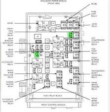 similiar 2007 dodge caravan fuse box diagram keywords 2007 dodge grand caravan fuse box diagram image details