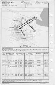 Mmmx Airport Charts Mexicocity0009 Scanned By John Hewson From The Jeppesen Gu