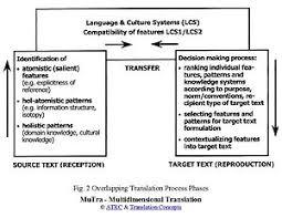 essays on grammar translation method original essays essays on grammar translation method