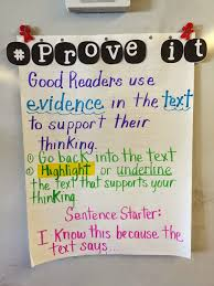 Finding Evidence In Text Evidence Anchor Chart Citing