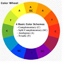 paint color schemePainting Color Schemes Painting Color Schemes Stunning Best 10
