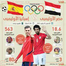 إنفوجراف.. كل ما تريد معرفته عن مباراة منتخب مصر وإسبانيا في أولمبياد طوكيو  2020