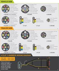 5th wheel trailer wiring diagram simplified shapes 7 blade wiring 5th wheel trailer wiring diagram simplified shapes 7 blade wiring harness trusted wiring diagram