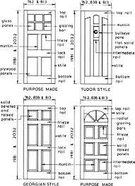 Door Types
