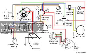 easy rider wiring diagram wiring diagram easy rider wiring diagram wiring diagrameasy rider wiring diagram wiring diagram centreeasy rider wiring diagram need