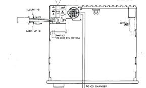 wire stove outlet diagram utahsaturnspecialist com wire stove outlet diagram diagram of animal cell structure best wiring stove outlet 3 way plug