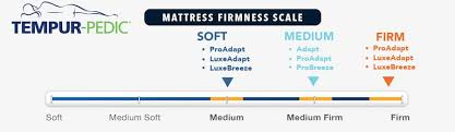 Tempurpedic Mattress Reviews 2019 Ultimate Guide