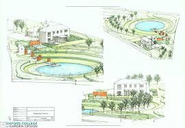 Small Picture Garden Design Course Pershore Backyardhomestead Usl garden design