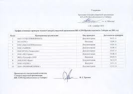 Контрольная комиссия НП СРО Промбезопасность Сибири  График проверок членов Саморегулируемой организации НП СРО Промбезопасность Сибири на 2011 год