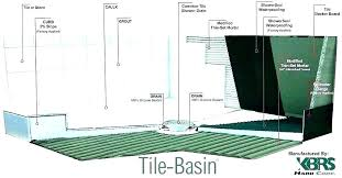 custom shower pan kit custom shower pan s cost to build kit size pans custom shower pan systems