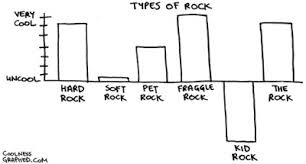 Rock Music Chart Tumblr