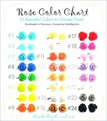 Candle Color Meanings Candle Color Meaning Chart Candle