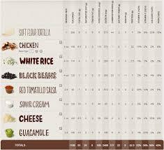 chipotle nutrition chipotle nutrition chipotle nutrition