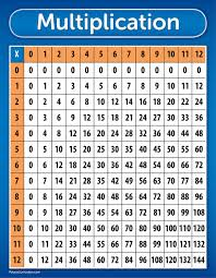 Multiplication Table Chart Poster Laminated 17 X 22
