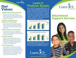 Sample School Brochures Tirevi Fontanacountryinn Com