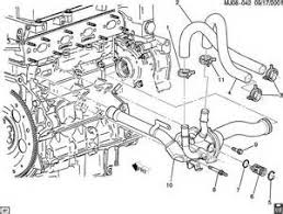 similiar 2003 chevy cavalier engine diagram keywords 98 chevy cavalier wiring diagram image wiring diagram engine