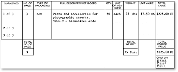 Printable Commercial Invoice Fedex Tools Commercial Invoice