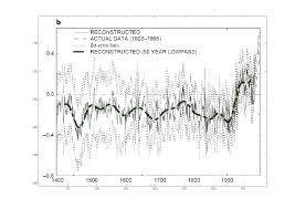 Keskustelu - Tietomurto Hadleyn ilmastotutkimuskeskukseen | Geologia, maa,  meri ja ilma | Tiede