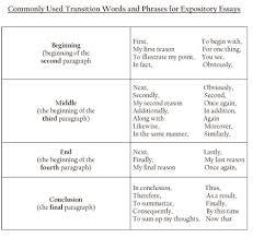 Transitional Words For Argumentative Essay Trans2 Transition Words Transition Words Phrases Good