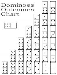 Take The Domino Dare