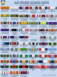 Medals And Ribbons Chart Air Force Ribbon Chart In Order Www Bedowntowndaytona Com